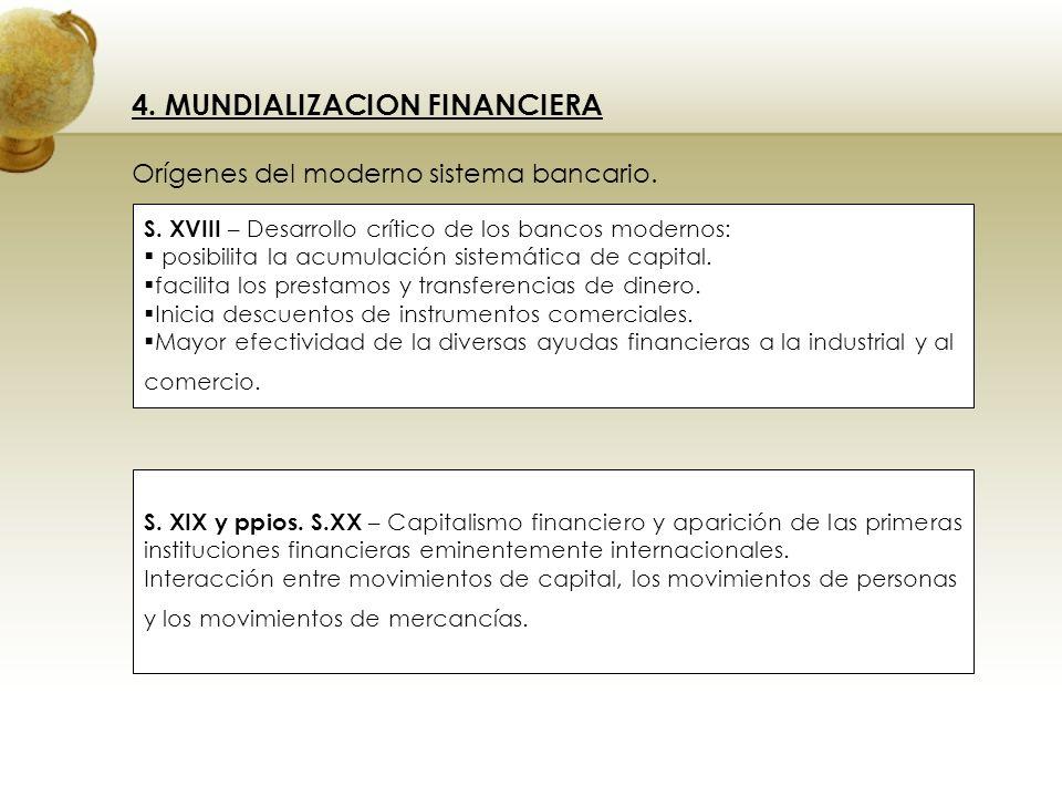 4. MUNDIALIZACION FINANCIERA