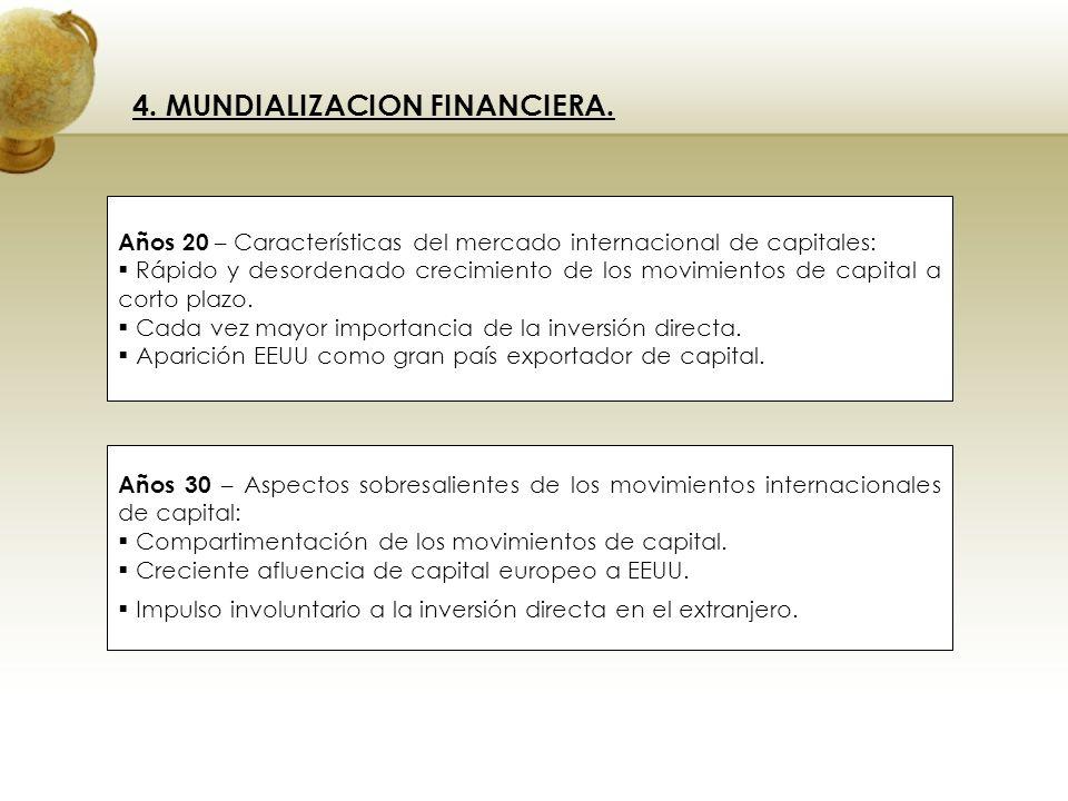 4. MUNDIALIZACION FINANCIERA.