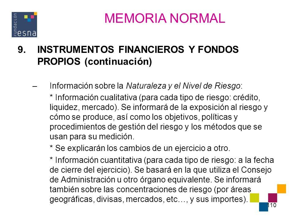 MEMORIA NORMAL INSTRUMENTOS FINANCIEROS Y FONDOS PROPIOS (continuación) Información sobre la Naturaleza y el Nivel de Riesgo: