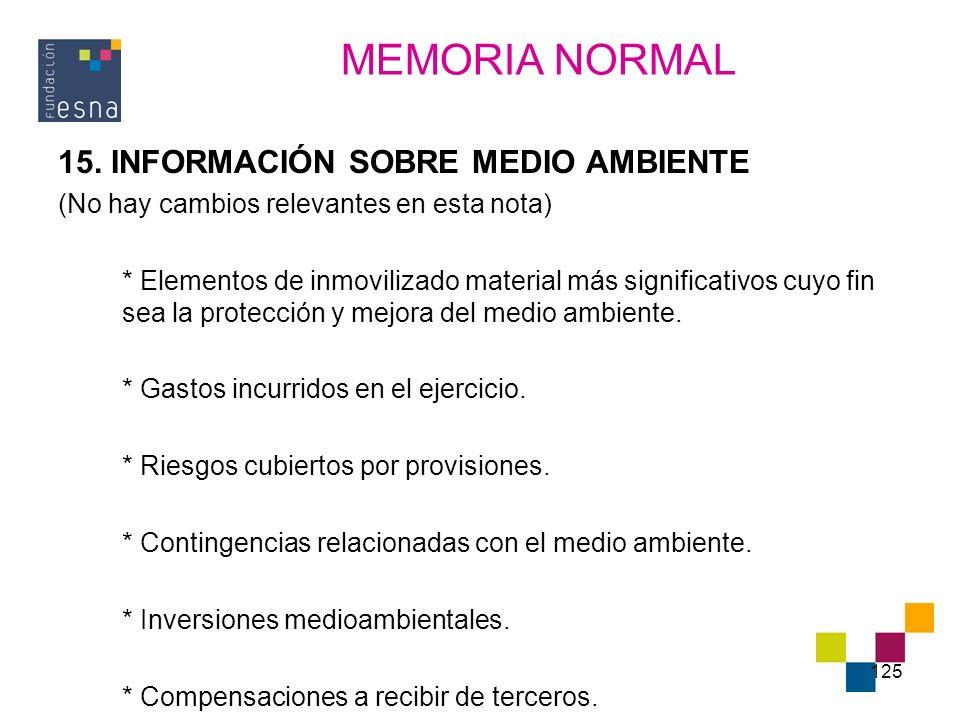 MEMORIA NORMAL 15. INFORMACIÓN SOBRE MEDIO AMBIENTE