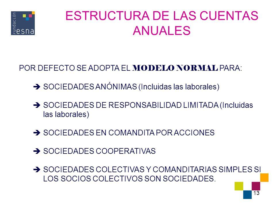 ESTRUCTURA DE LAS CUENTAS ANUALES