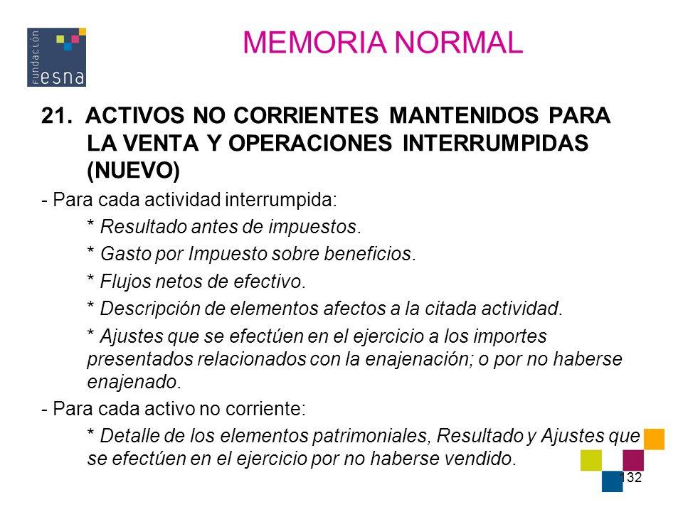 MEMORIA NORMAL 21. ACTIVOS NO CORRIENTES MANTENIDOS PARA LA VENTA Y OPERACIONES INTERRUMPIDAS (NUEVO)