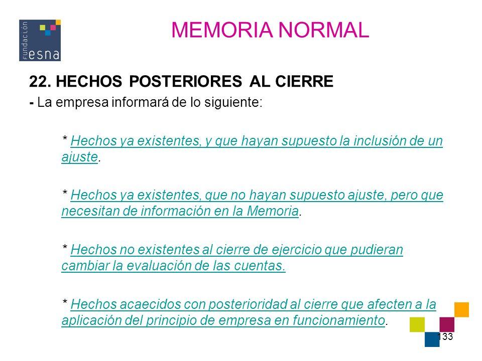 MEMORIA NORMAL 22. HECHOS POSTERIORES AL CIERRE