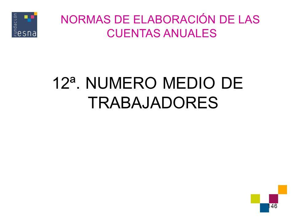12ª. NUMERO MEDIO DE TRABAJADORES