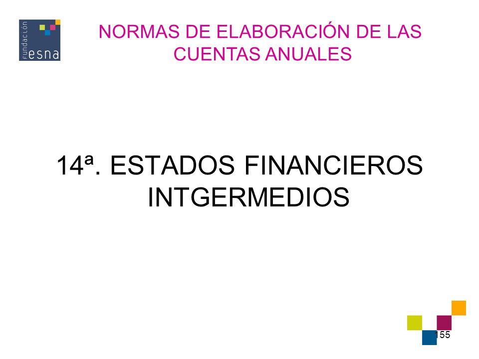 14ª. ESTADOS FINANCIEROS INTGERMEDIOS