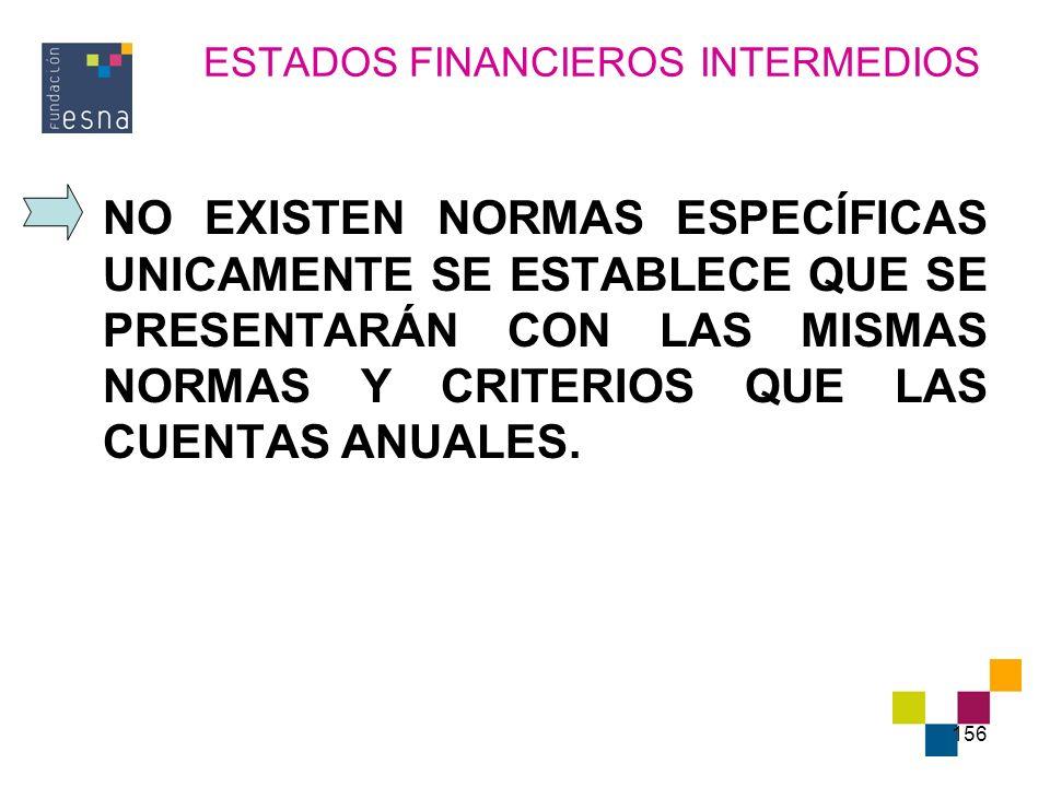 ESTADOS FINANCIEROS INTERMEDIOS