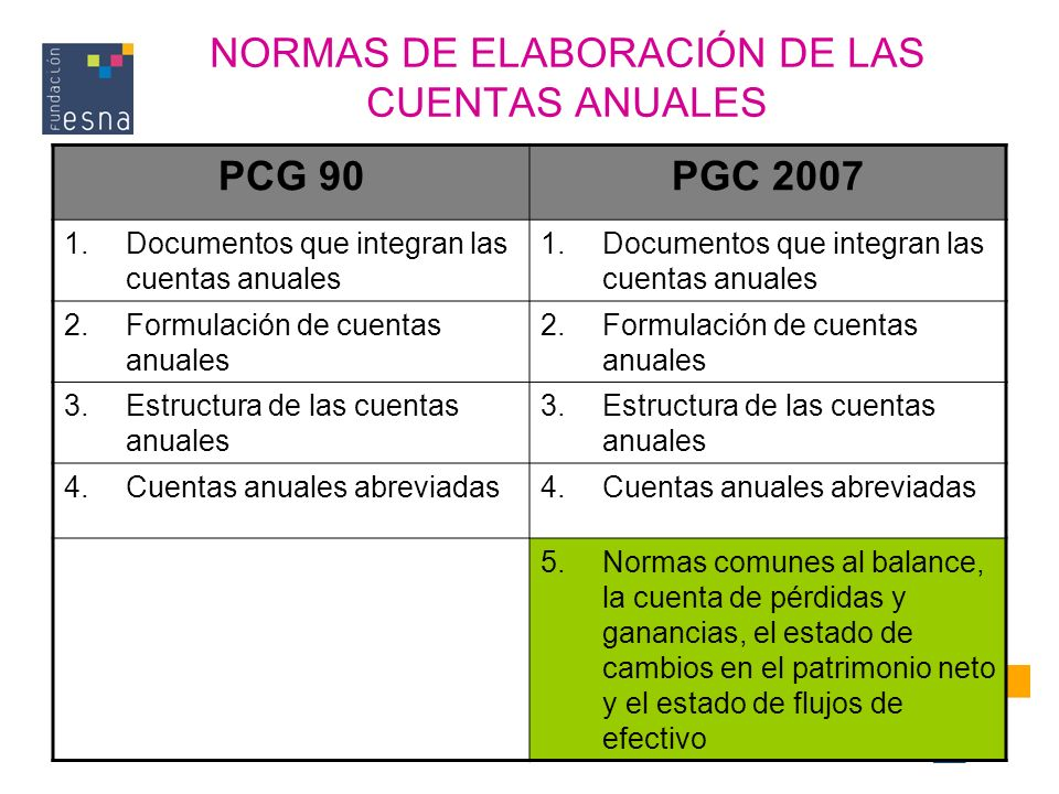 NORMAS DE ELABORACIÓN DE LAS CUENTAS ANUALES