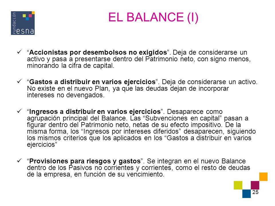 EL BALANCE (I)