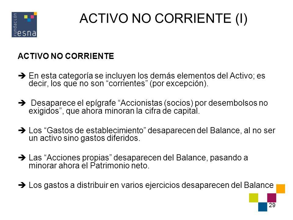 ACTIVO NO CORRIENTE (I)