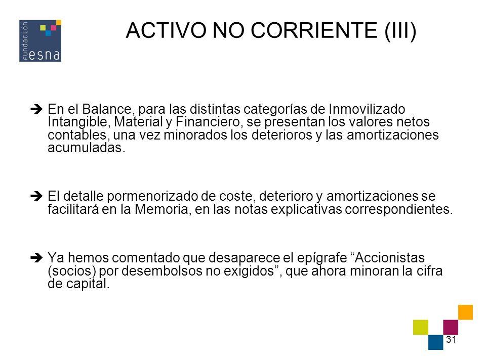 ACTIVO NO CORRIENTE (III)
