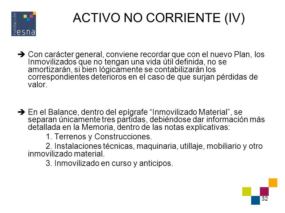 ACTIVO NO CORRIENTE (IV)