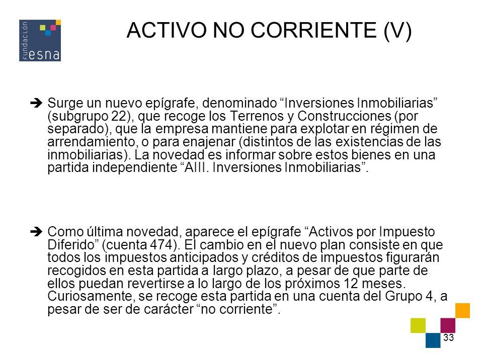 ACTIVO NO CORRIENTE (V)