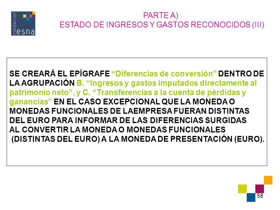 ESTADO DE INGRESOS Y GASTOS RECONOCIDOS (III)