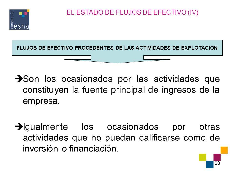 EL ESTADO DE FLUJOS DE EFECTIVO (IV)
