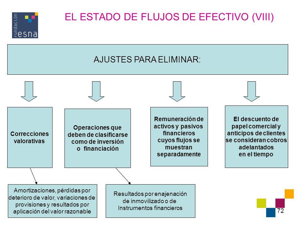 EL ESTADO DE FLUJOS DE EFECTIVO (VIII)
