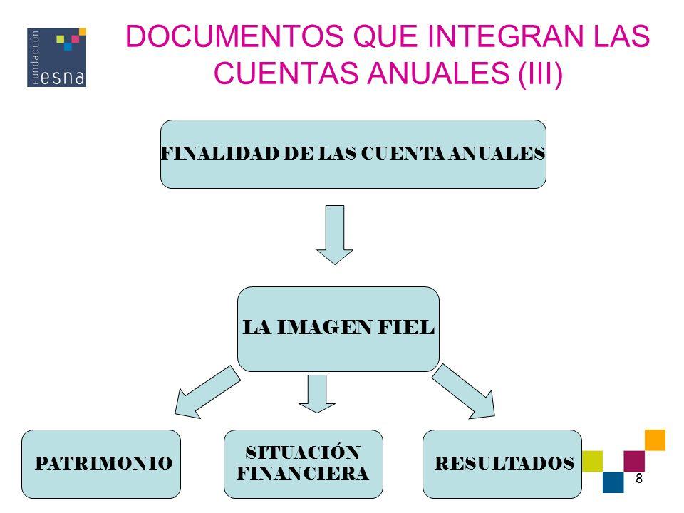 DOCUMENTOS QUE INTEGRAN LAS CUENTAS ANUALES (III)