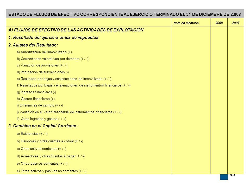 ESTADO DE FLUJOS DE EFECTIVO CORRESPONDIENTE AL EJERCICIO TERMINADO EL 31 DE DICIEMBRE DE 2.008