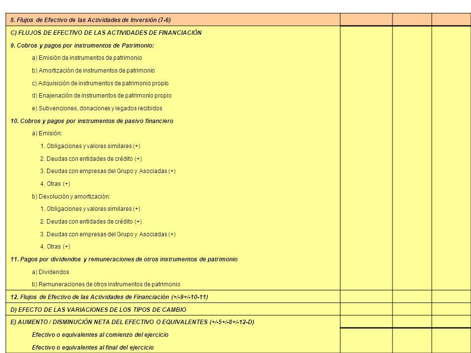 8. Flujos de Efectivo de las Actividades de Inversión (7-6)