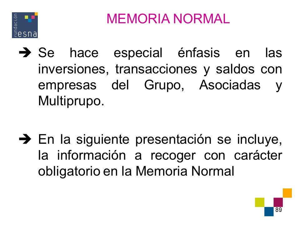 MEMORIA NORMAL Se hace especial énfasis en las inversiones, transacciones y saldos con empresas del Grupo, Asociadas y Multiprupo.