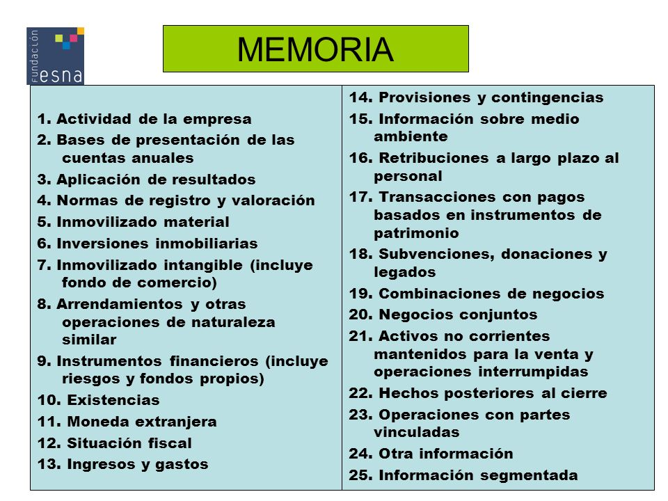 MEMORIA 1. Actividad de la empresa