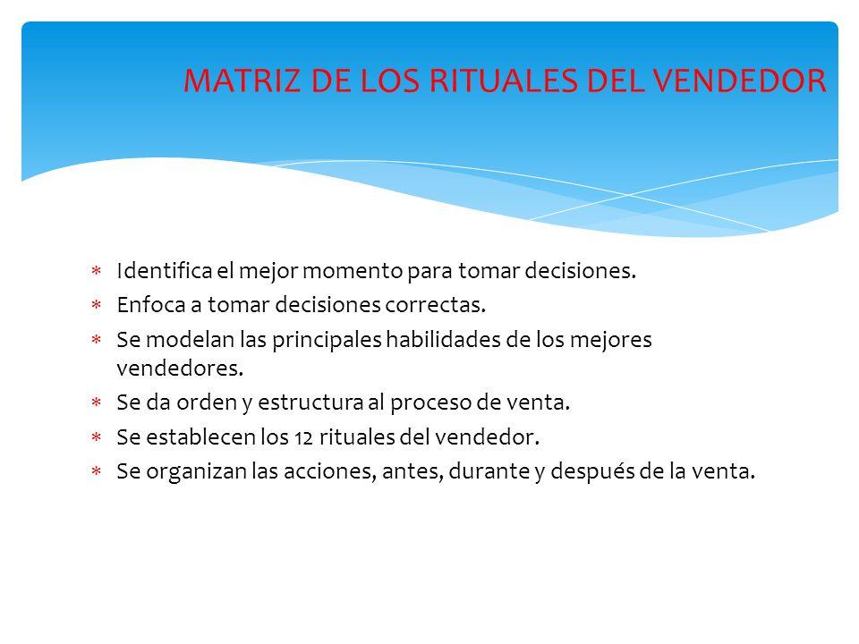 MATRIZ DE LOS RITUALES DEL VENDEDOR