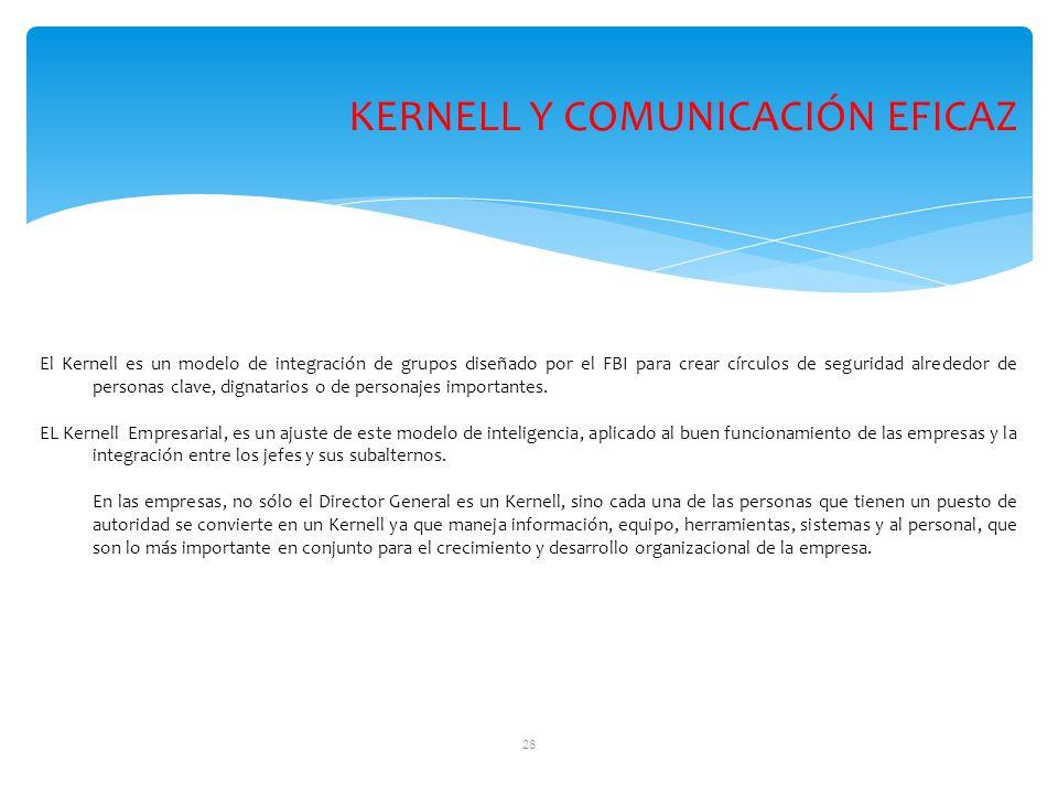KERNELL Y COMUNICACIÓN EFICAZ