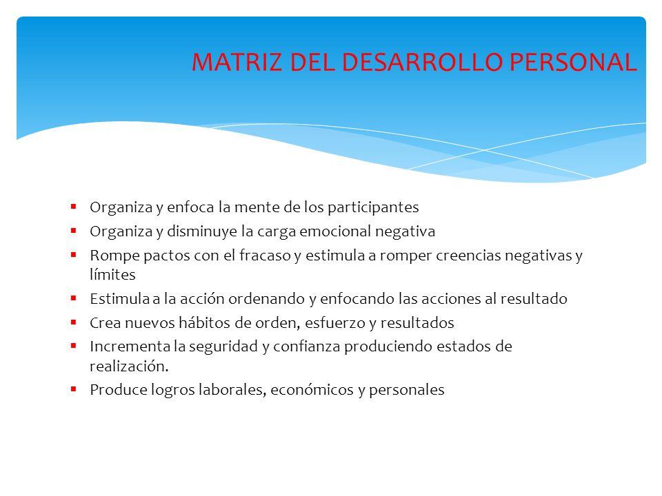 MATRIZ DEL DESARROLLO PERSONAL