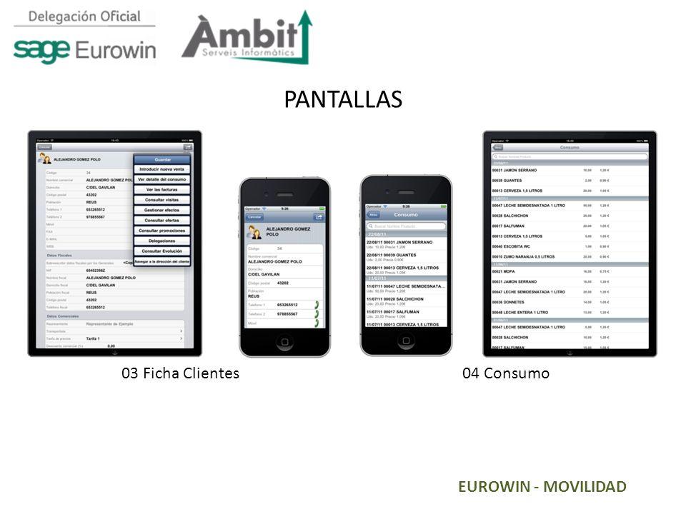 PANTALLAS 03 Ficha Clientes 04 Consumo EUROWIN - MOVILIDAD