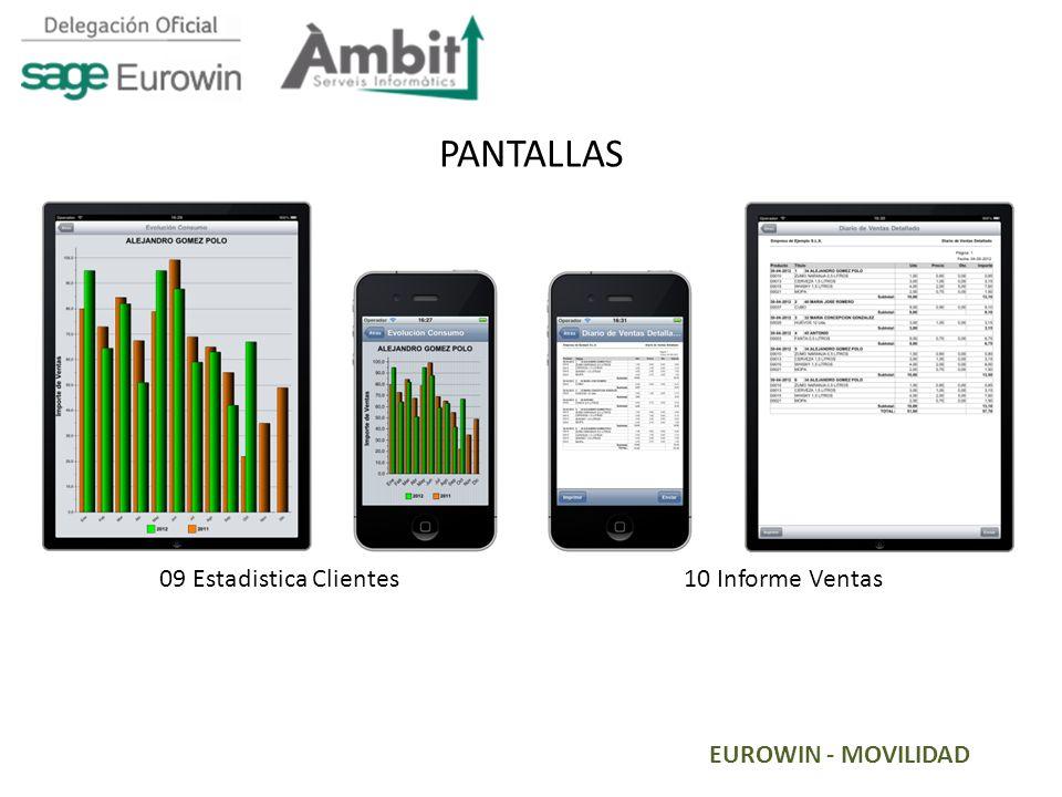 PANTALLAS 09 Estadistica Clientes 10 Informe Ventas