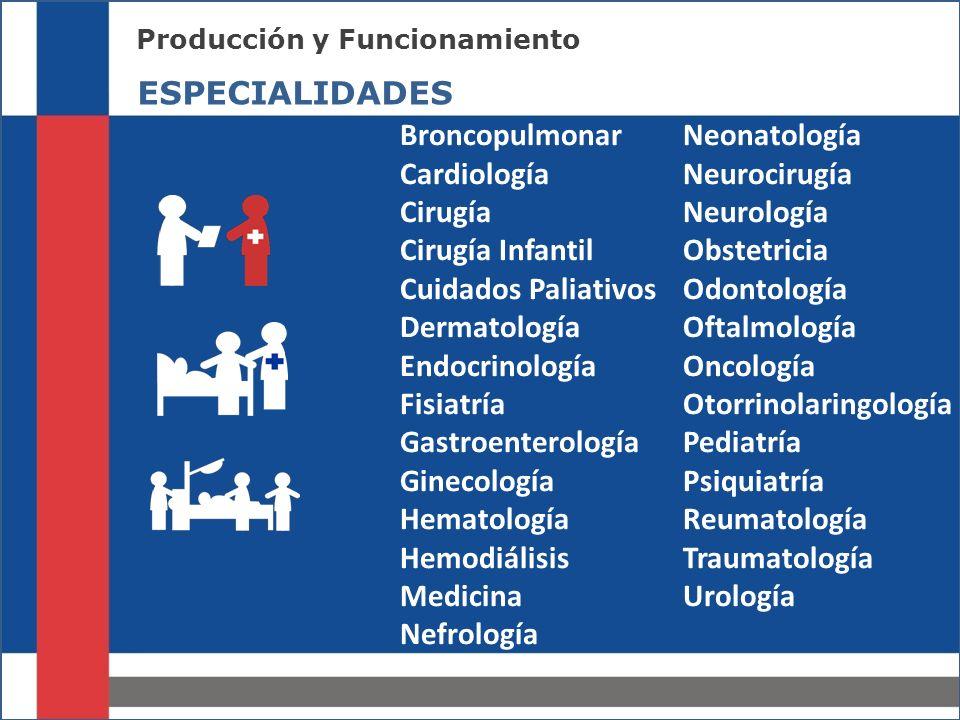 MECANISMOS DE COMUNICACIÓN ESPECIALIDADES Broncopulmonar Neonatología