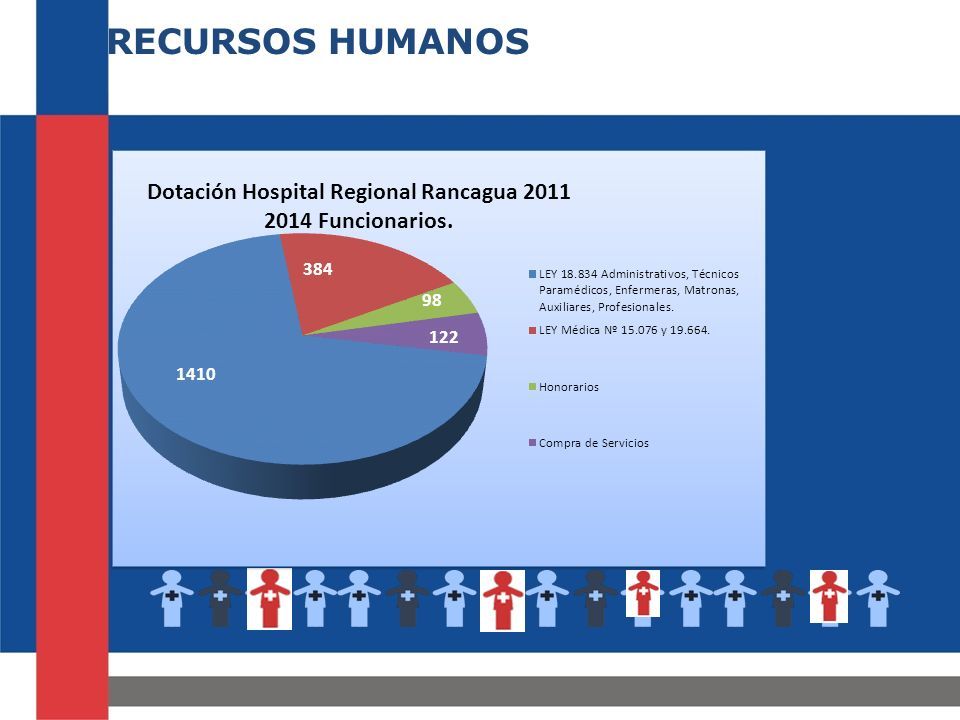 RECURSOS HUMANOS Auxiliares.