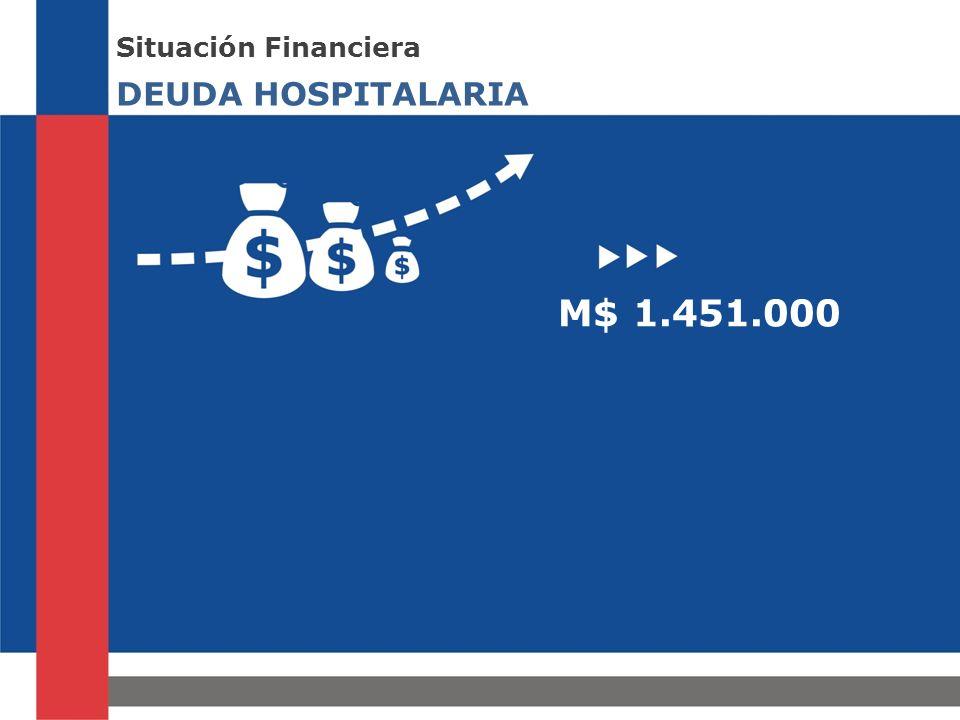 Situación Financiera DEUDA HOSPITALARIA M$ 1.451.000