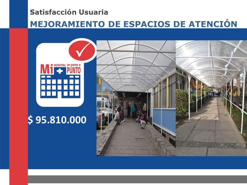 Satisfacción Usuaria MEJORAMIENTO DE ESPACIOS DE ATENCIÓN $ 95.810.000