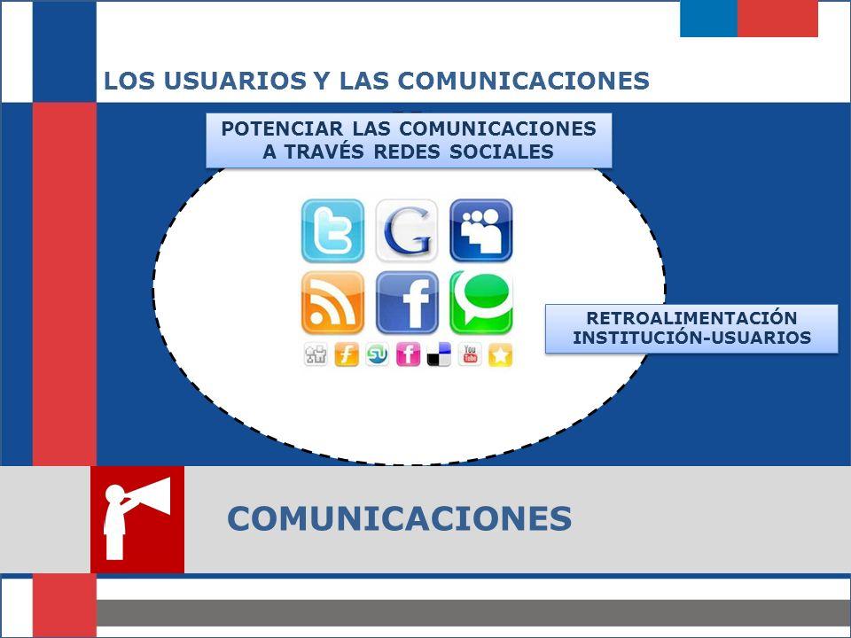 COMUNICACIONES LOS USUARIOS Y LAS COMUNICACIONES