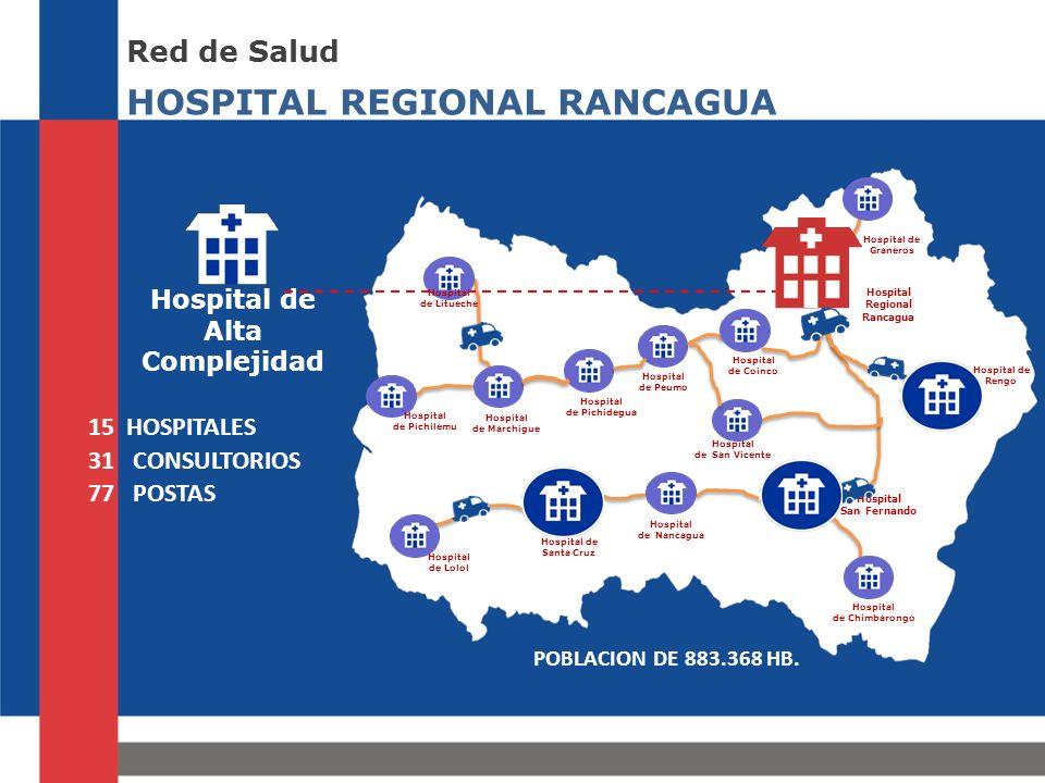 Hospital de Alta Complejidad