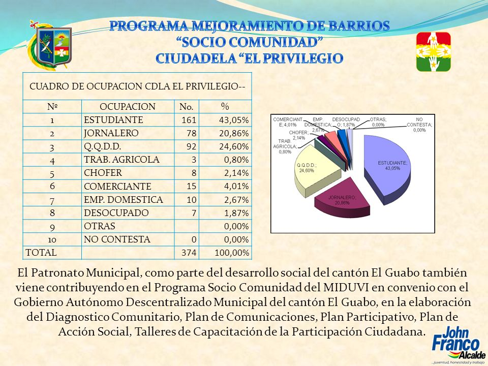 PROGRAMA MEJORAMIENTO DE BARRIOS CIUDADELA EL PRIVILEGIO
