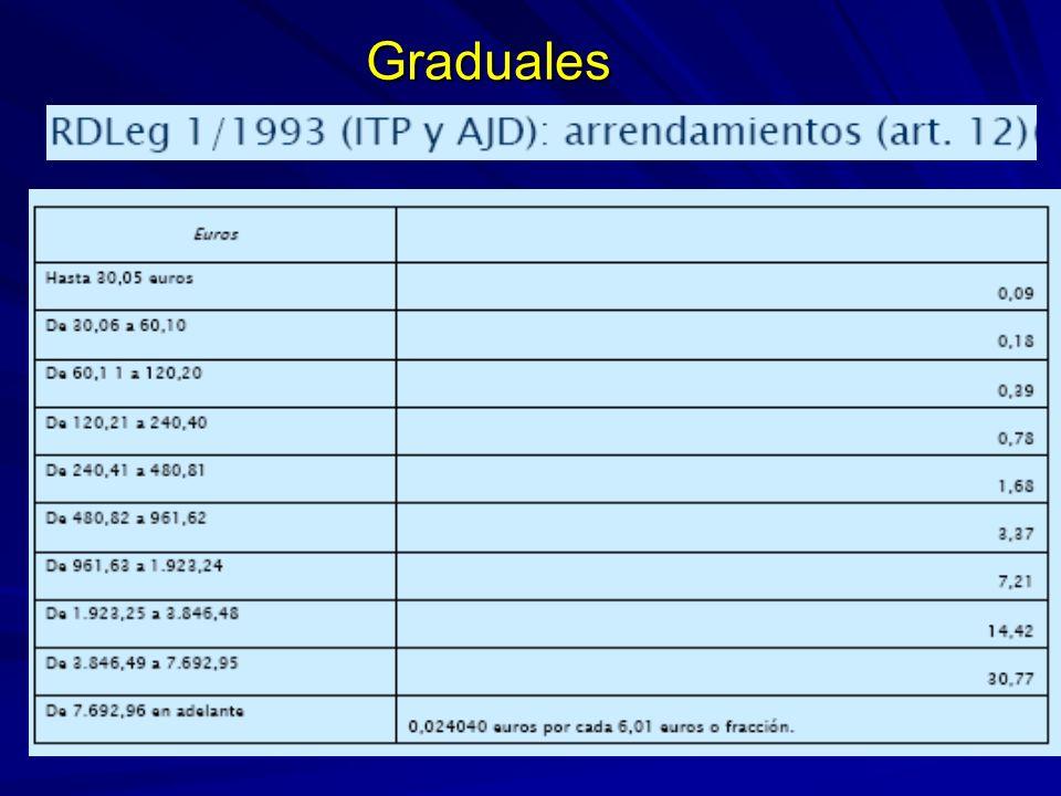 Graduales