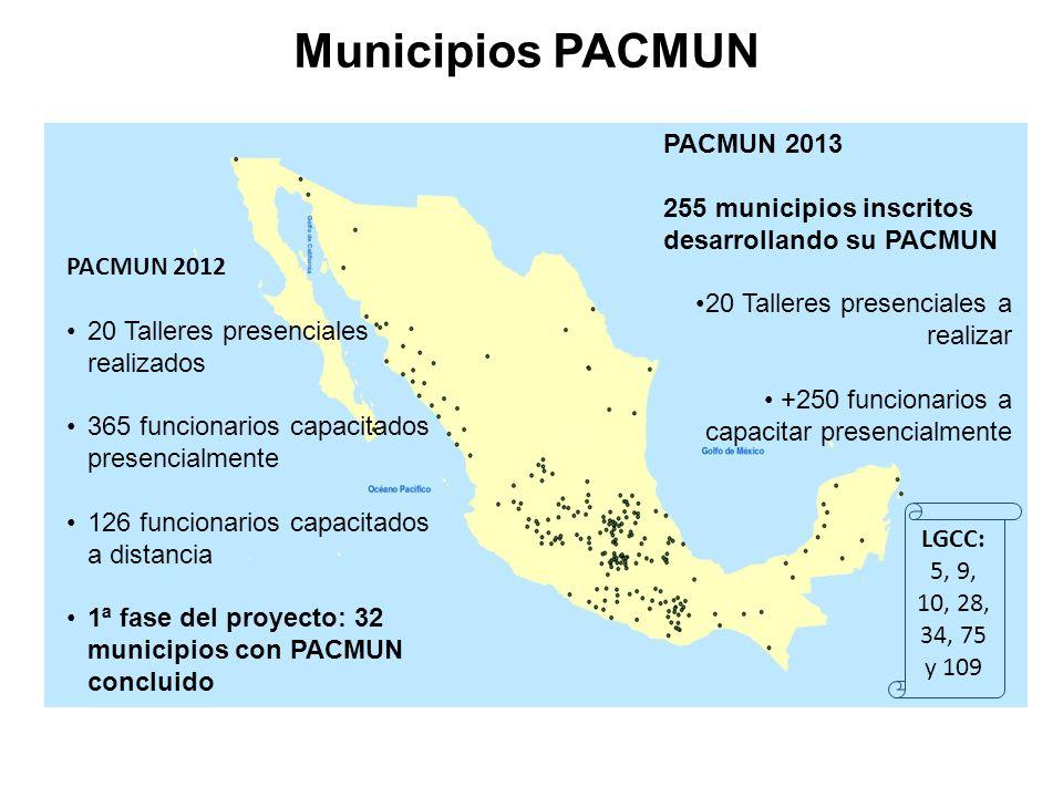 Municipios PACMUN PACMUN 2013