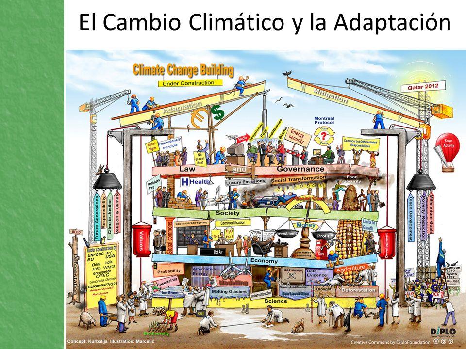 El Cambio Climático y la Adaptación