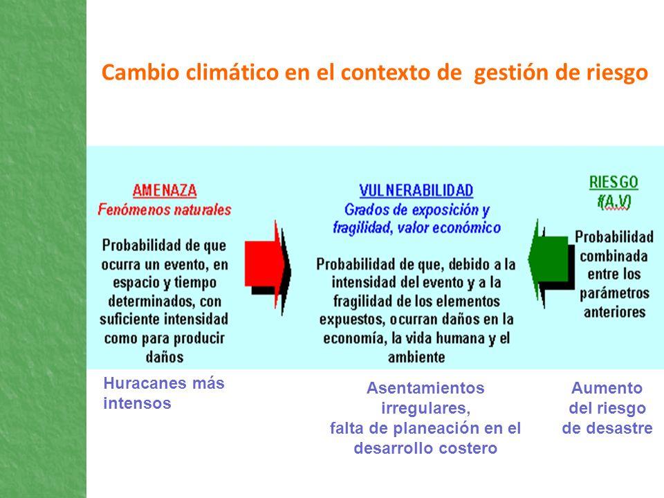 Cambio climático en el contexto de gestión de riesgo