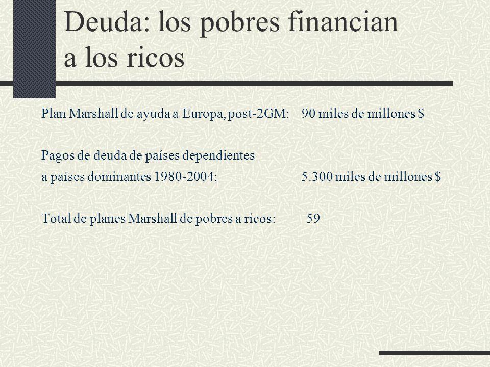 Deuda: los pobres financian a los ricos