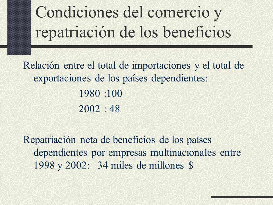 Condiciones del comercio y repatriación de los beneficios