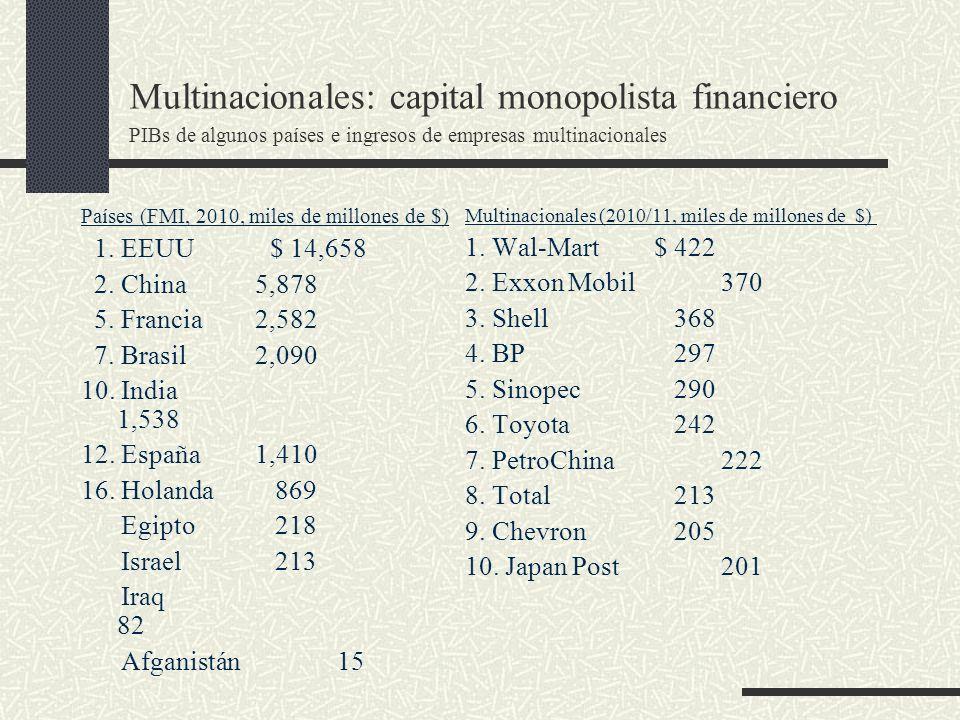 Multinacionales: capital monopolista financiero PIBs de algunos países e ingresos de empresas multinacionales
