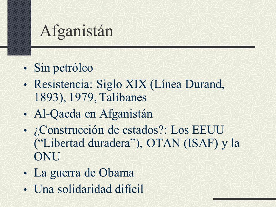 Afganistán Sin petróleo