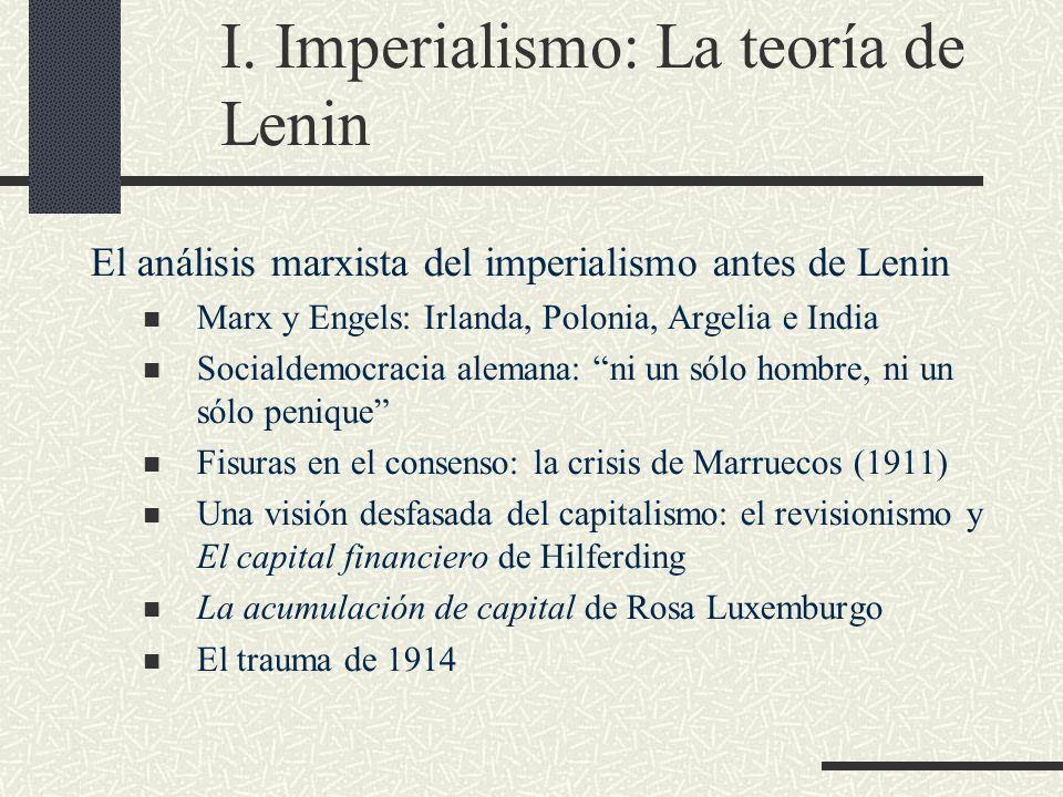 I. Imperialismo: La teoría de Lenin