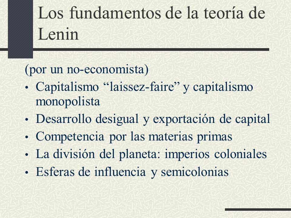 Los fundamentos de la teoría de Lenin