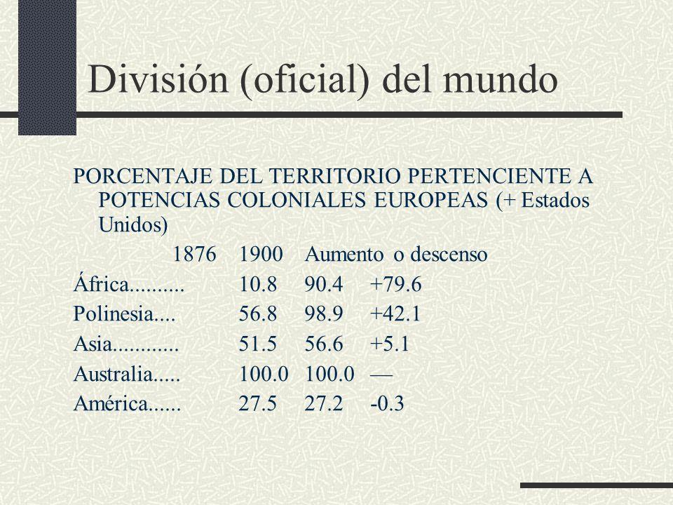 División (oficial) del mundo