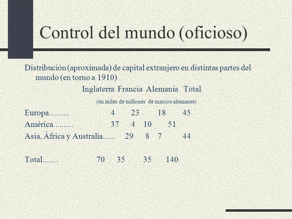 Control del mundo (oficioso)