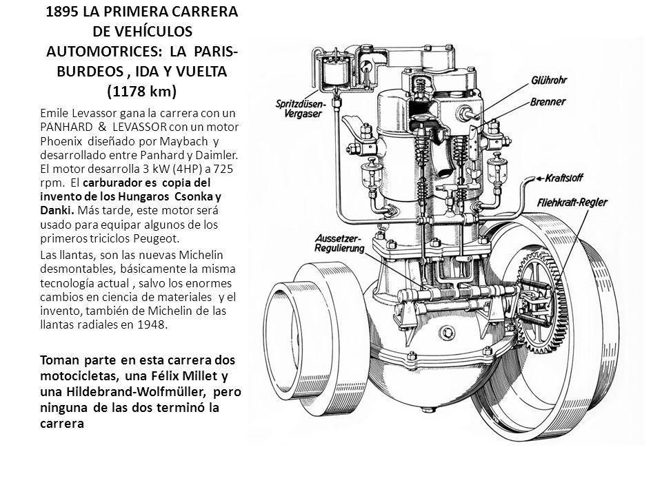 1895 LA PRIMERA CARRERA DE VEHÍCULOS AUTOMOTRICES: LA PARIS-BURDEOS , IDA Y VUELTA (1178 km)