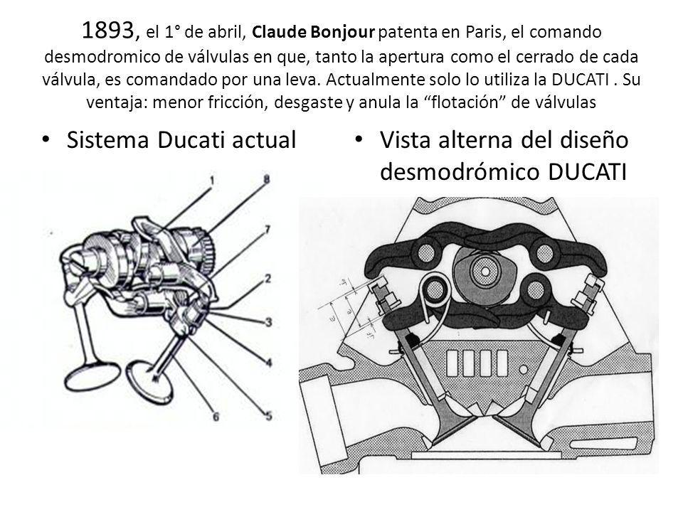 1893, el 1° de abril, Claude Bonjour patenta en Paris, el comando desmodromico de válvulas en que, tanto la apertura como el cerrado de cada válvula, es comandado por una leva. Actualmente solo lo utiliza la DUCATI . Su ventaja: menor fricción, desgaste y anula la flotación de válvulas